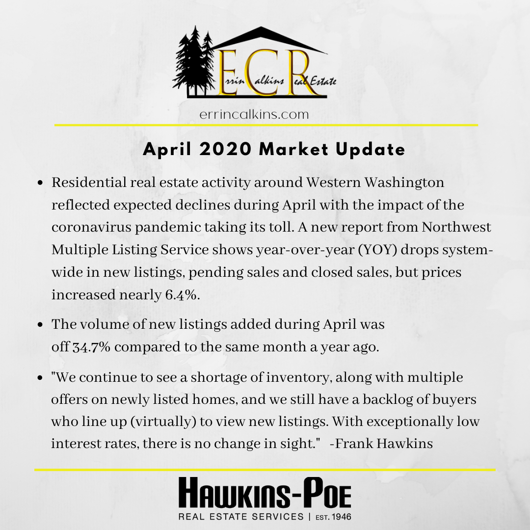 Errin's April 2020 Market Update